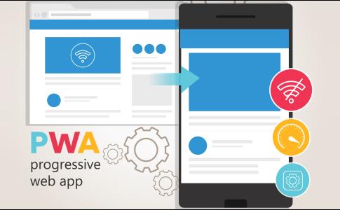 PWA - Pregressive Web App